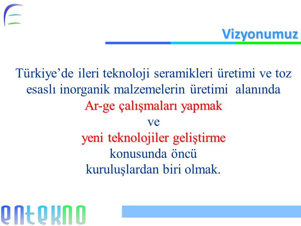 Vizyonumuz Türkiye'de ileri teknoloji seramikleri üretimi ve toz esaslı inorganik malzemelerin üretimi alanında Ar-ge çalışmaları yapmak ve yeni teknolojiler geliştirme konusunda öncü kuruluşlardan biri olmak.