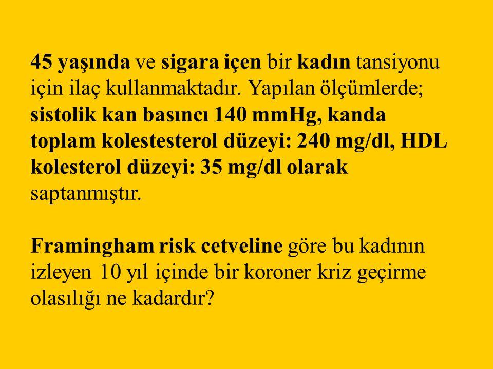 45 yaşında ve sigara içen bir kadın tansiyonu için ilaç kullanmaktadır. Yapılan ölçümlerde; sistolik kan basıncı 140 mmHg, kanda toplam kolestesterol