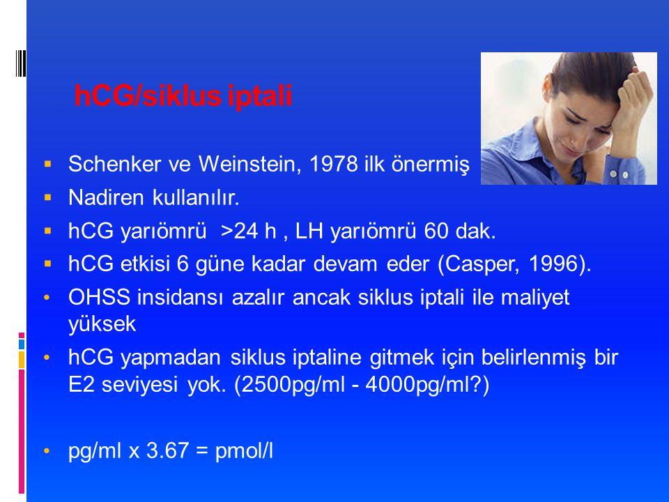 hCG/siklus iptali  Schenker ve Weinstein, 1978 ilk önermiş  Nadiren kullanılır.