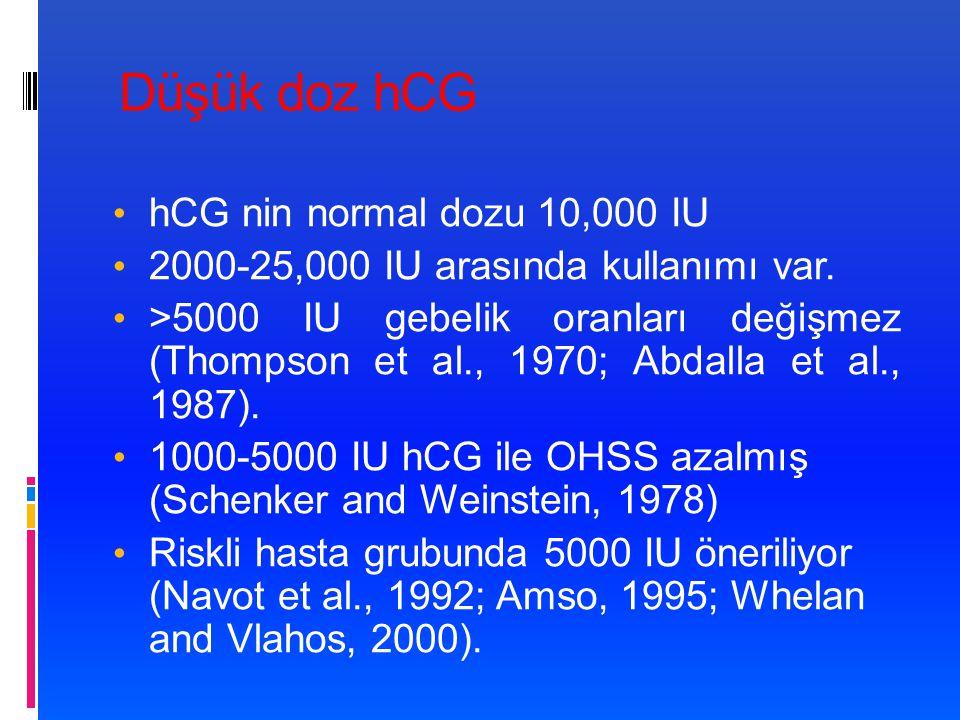 Düşük doz hCG hCG nin normal dozu 10,000 IU 2000-25,000 IU arasında kullanımı var.