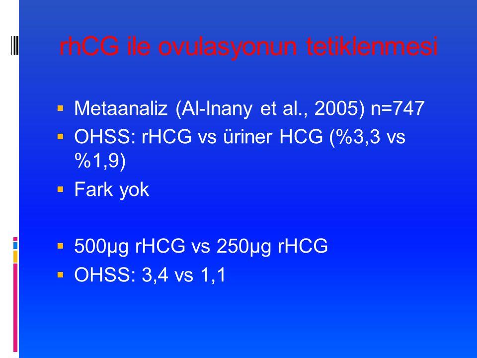 rhCG ile ovulasyonun tetiklenmesi  Metaanaliz (Al-Inany et al., 2005) n=747  OHSS: rHCG vs üriner HCG (%3,3 vs %1,9)  Fark yok  500μg rHCG vs 250μg rHCG  OHSS: 3,4 vs 1,1