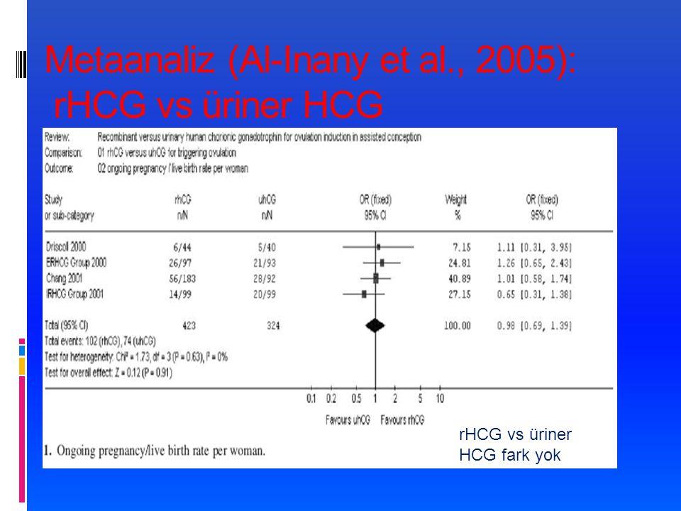 Metaanaliz (Al-Inany et al., 2005): rHCG vs üriner HCG rHCG vs üriner HCG fark yok