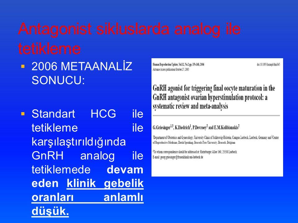 Antagonist sikluslarda analog ile tetikleme  2006 METAANALİZ SONUCU:  Standart HCG ile tetikleme ile karşılaştırıldığında GnRH analog ile tetiklemede devam eden klinik gebelik oranları anlamlı düşük.