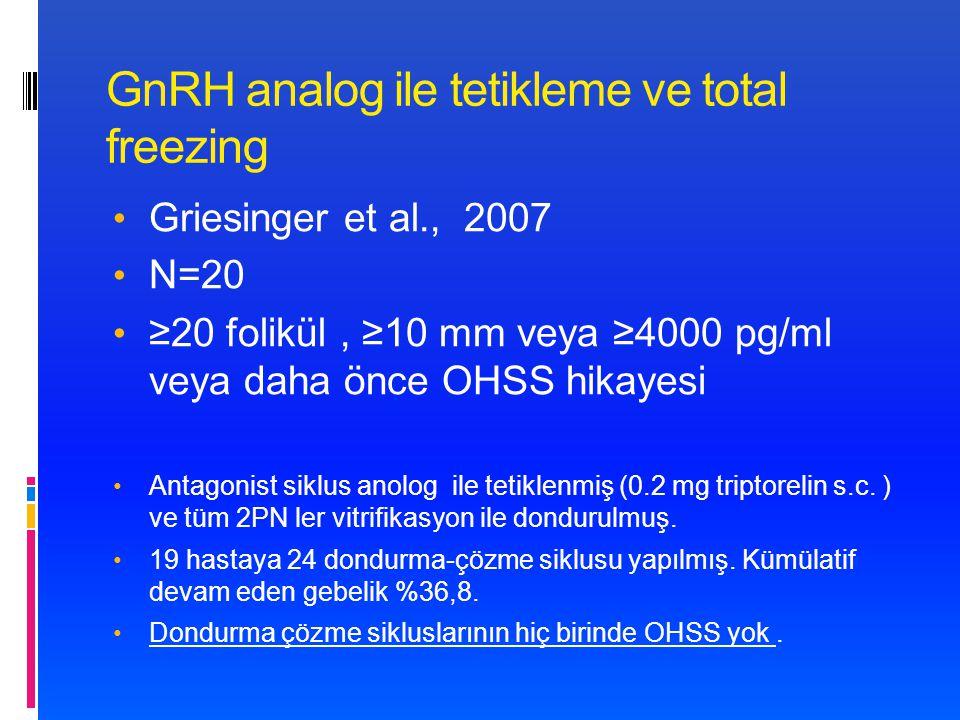 GnRH analog ile tetikleme ve total freezing Griesinger et al., 2007 N=20 ≥20 folikül, ≥10 mm veya ≥4000 pg/ml veya daha önce OHSS hikayesi Antagonist siklus anolog ile tetiklenmiş (0.2 mg triptorelin s.c.