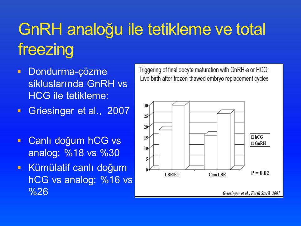 GnRH analoğu ile tetikleme ve total freezing  Dondurma-çözme sikluslarında GnRH vs HCG ile tetikleme:  Griesinger et al., 2007  Canlı doğum hCG vs analog: %18 vs %30  Kümülatif canlı doğum hCG vs analog: %16 vs %26