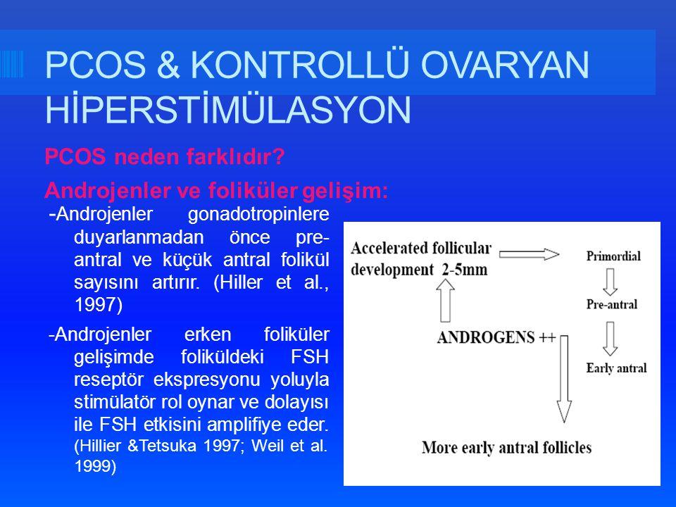 PCOS: IVF'de karşılaşılan problemler  Artmış ovaryan cevap  Düşük fertilizasyon oranları  Fazla sayıda immatür oosit  Düşük klivaj oranları  Düşük implantasyon oranları  Yüksek düşük oranları OHSS