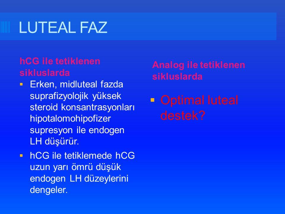 LUTEAL FAZ hCG ile tetiklenen sikluslarda  Erken, midluteal fazda suprafizyolojik yüksek steroid konsantrasyonları hipotalomohipofizer supresyon ile endogen LH düşürür.