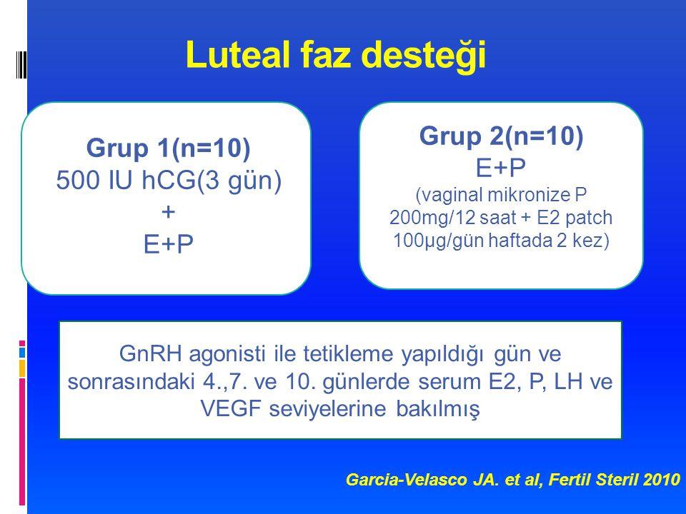 Luteal faz desteği Grup 1(n=10) 500 IU hCG(3 gün) + E+P Grup 2(n=10) E+P (vaginal mikronize P 200mg/12 saat + E2 patch 100µg/gün haftada 2 kez) GnRH agonisti ile tetikleme yapıldığı gün ve sonrasındaki 4.,7.