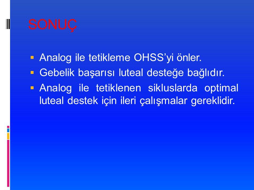 SONUÇ  Analog ile tetikleme OHSS'yi önler. Gebelik başarısı luteal desteğe bağlıdır.