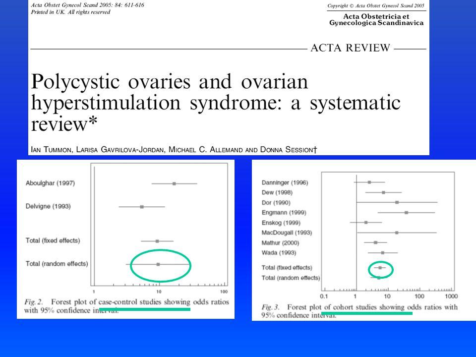 PCOS: OHSS'DEN KAÇINMA  hCG iptali  coasting  Düşük doz hCG  Analog ile tetikleme  Luteal fazda sadece progesteron ASRM, 2008