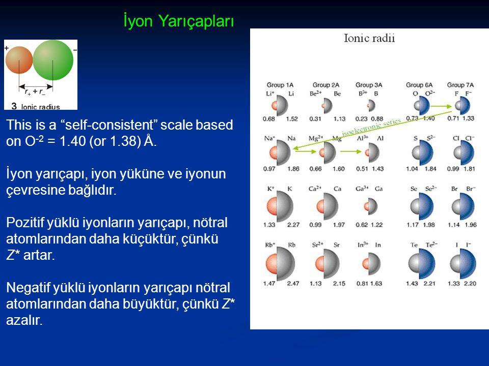 """This is a """"self-consistent"""" scale based on O -2 = 1.40 (or 1.38) Å. İyon yarıçapı, iyon yüküne ve iyonun çevresine bağlıdır. Pozitif yüklü iyonların y"""