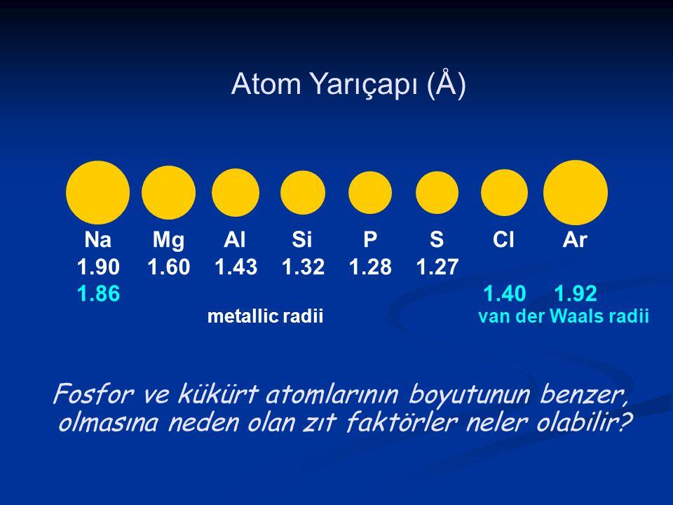 Atom Yarıçapı (Å) Na 1.90 1.86 Mg 1.60 Al 1.43 Si 1.32 P 1.28 S 1.27 Cl 1.40 Ar 1.92 Fosfor ve kükürt atomlarının boyutunun benzer, olmasına neden ola