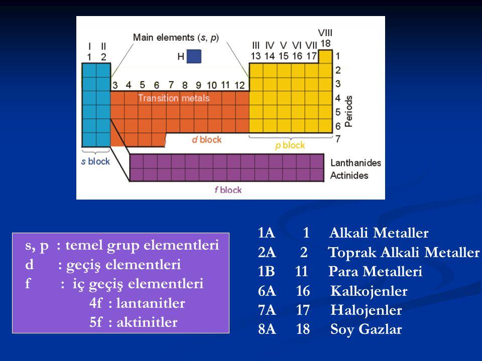 D (H-F),teori = ½ (D (H-H) + D (F-F) ) = ½ (436 + 158) = 297 kJ/mol  ' (H-F) = D (H-F),denel - D (H-F),teori = 566 – 297 = 269 kJ/mol X F – X H = 0.102 (  ' (H-F) ) ½ = 0.102 (269) ½ = 1.67 Pauling seti X F = 4.0 bu nedenle X H = 4.0 – 1.67 = 2.32 ÖRNEK: H-F molekülü Not: Sonuç çizelgedeki 2.2 değerinden farklıdır, çünkü Pauling aritmetik ortalama yerine geometrik ortalama kullanmıştır.
