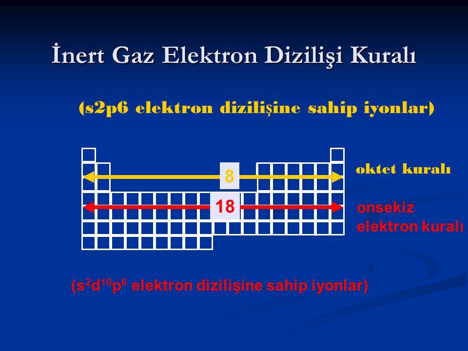 İnert Gaz Elektron Dizilişi Kuralı 8 18 oktet kuralı onsekiz elektron kuralı (s 2 d 10 p 6 elektron dizilişine sahip iyonlar) (s2p6 elektron dizili ş