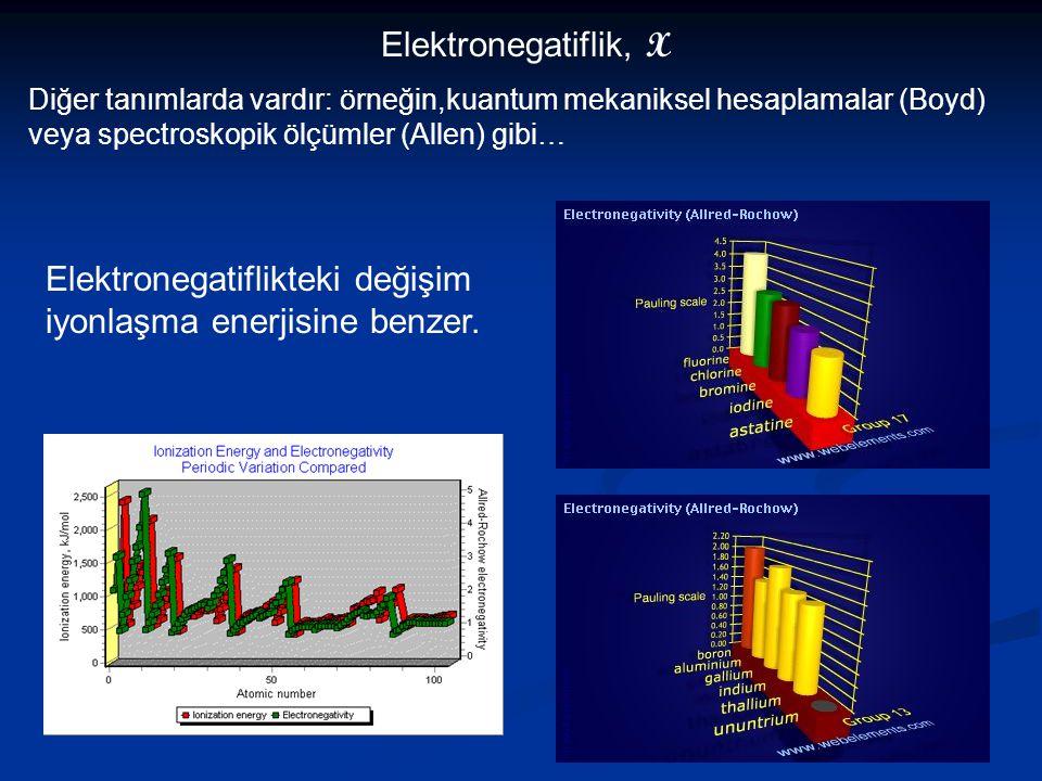 Elektronegatiflik, X Diğer tanımlarda vardır: örneğin,kuantum mekaniksel hesaplamalar (Boyd) veya spectroskopik ölçümler (Allen) gibi… Elektronegatifl
