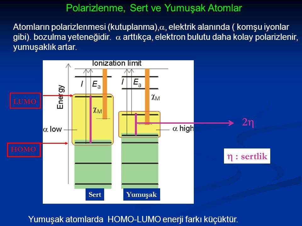 Polarizlenme, Sert ve Yumuşak Atomlar Atomların polarizlenmesi (kutuplanma), , elektrik alanında ( komşu iyonlar gibi). bozulma yeteneğidir.  arttık