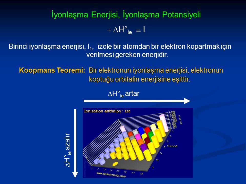 İyonlaşma Enerjisi, İyonlaşma Potansiyeli  H° ie  I  H° ie artar  H° ie azalır Koopmans Teoremi: Bir elektronun iyonlaşma enerjisi, elektronun k