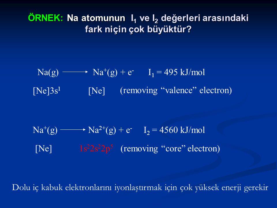 ÖRNEK: Na atomunun I 1 ve I 2 değerleri arasındaki fark niçin çok büyüktür? Na(g)Na + (g) + e - I 1 = 495 kJ/mol Na + (g)Na 2+ (g) + e - I 2 = 4560 kJ