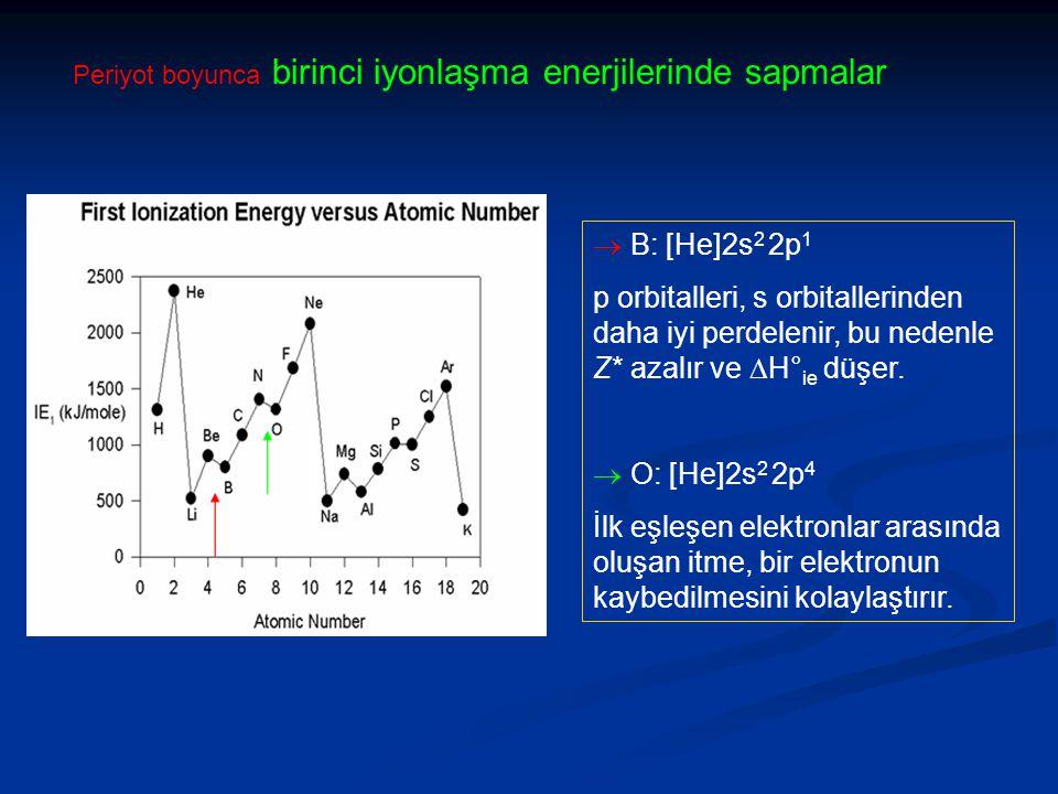 Group 13 sapma var B > Al In < Tl Tl > Al ve Tl > Ga – Ga da Z* büyüktür, çünkü 3d orbitallerine sahiptir.