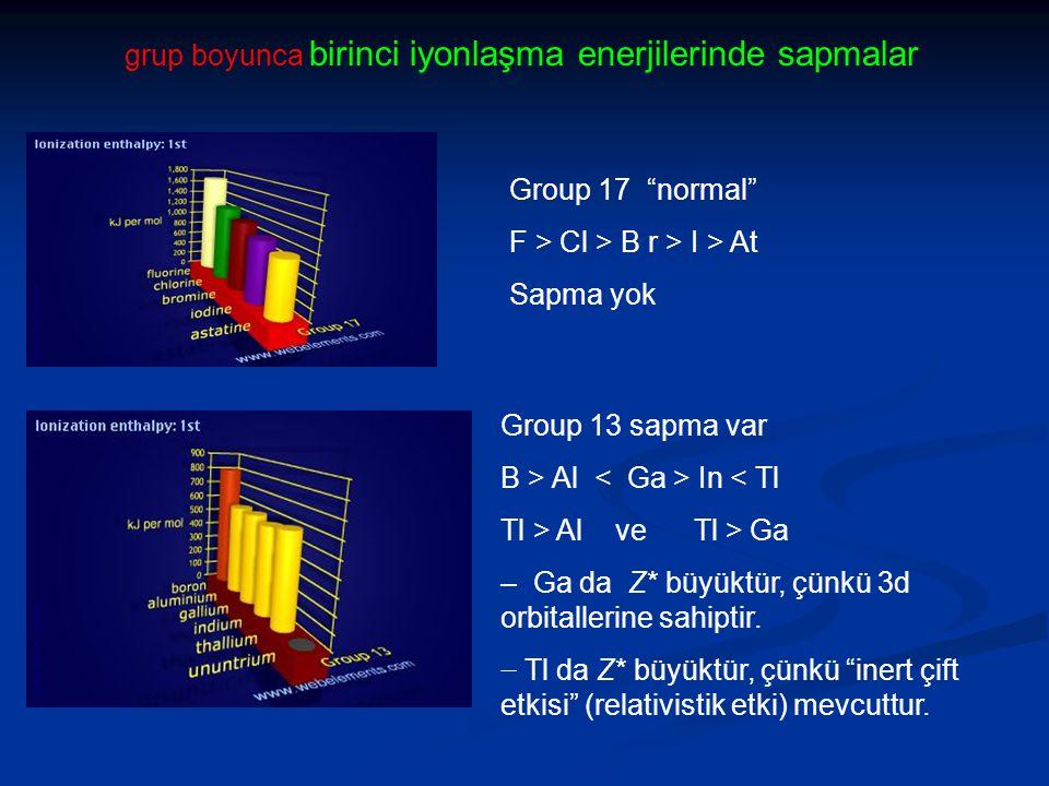 """Group 13 sapma var B > Al In < Tl Tl > Al ve Tl > Ga – Ga da Z* büyüktür, çünkü 3d orbitallerine sahiptir. − Tl da Z* büyüktür, çünkü """"inert çift etki"""