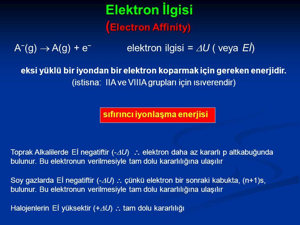 Elektron İlgisi ( Electron Affinity) A − (g)  A(g) + e − elektron ilgisi =  U ( veya Eİ) eksi yüklü bir iyondan bir elektron koparmak için gereken e