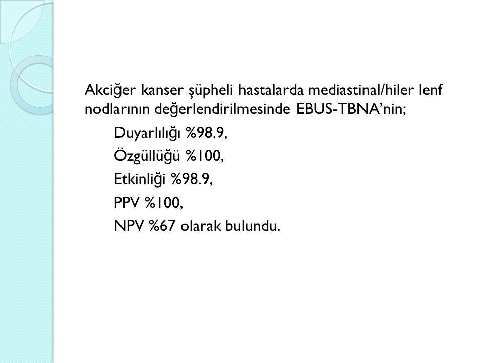 Akci ğ er kanser şüpheli hastalarda mediastinal/hiler lenf nodlarının de ğ erlendirilmesinde EBUS-TBNA'nin; Duyarlılı ğ ı %98.9, Özgüllü ğ ü %100, Etkinli ğ i %98.9, PPV %100, NPV %67 olarak bulundu.