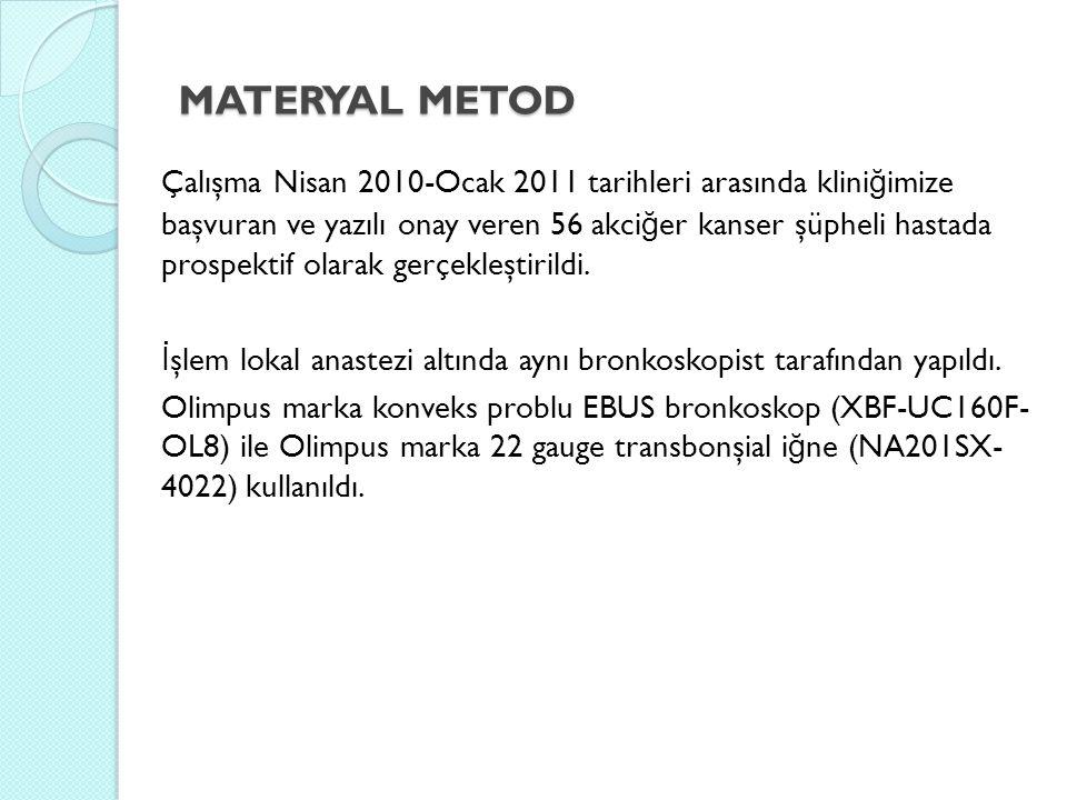MATERYAL METOD Çalışma Nisan 2010-Ocak 2011 tarihleri arasında klini ğ imize başvuran ve yazılı onay veren 56 akci ğ er kanser şüpheli hastada prospektif olarak gerçekleştirildi.