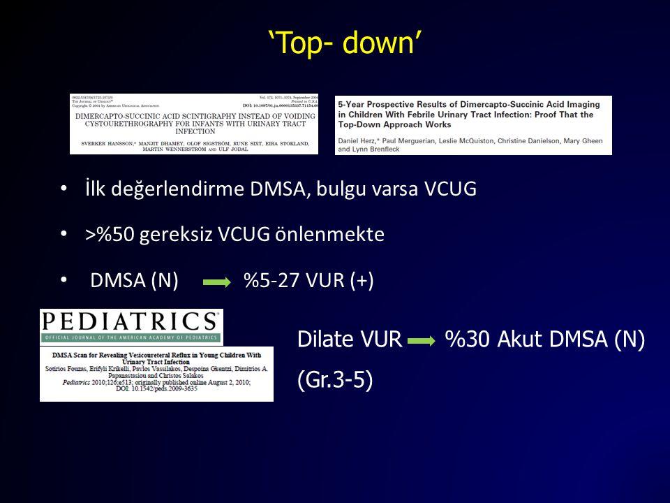 İlk değerlendirme DMSA, bulgu varsa VCUG >%50 gereksiz VCUG önlenmekte DMSA (N) %5-27 VUR (+) 'Top- down' Dilate VUR %30 Akut DMSA (N) (Gr.3-5)