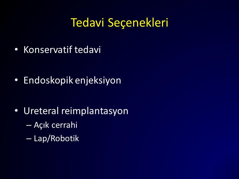 Tedavi Seçenekleri Konservatif tedavi Endoskopik enjeksiyon Ureteral reimplantasyon – Açık cerrahi – Lap/Robotik