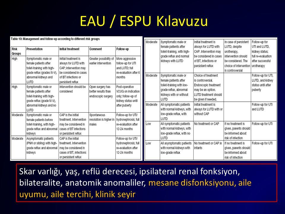 EAU / ESPU Kılavuzu Skar varlığı, yaş, reflü derecesi, ipsilateral renal fonksiyon, bilateralite, anatomik anomaliler, mesane disfonksiyonu, aile uyum