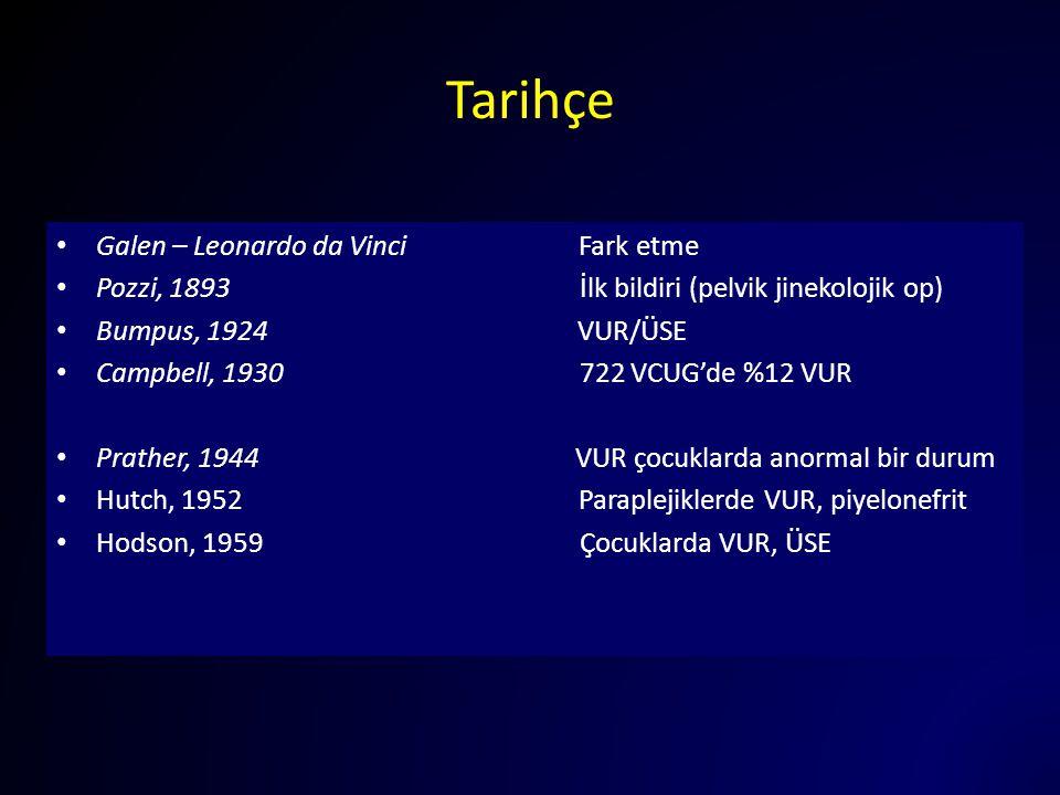 Tarihçe Galen – Leonardo da Vinci Fark etme Pozzi, 1893 İlk bildiri (pelvik jinekolojik op) Bumpus, 1924 VUR/ÜSE Campbell, 1930 722 VCUG'de %12 VUR Pr
