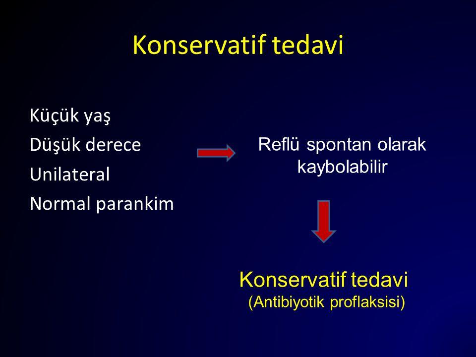 Küçük yaş Düşük derece Unilateral Normal parankim Reflü spontan olarak kaybolabilir Konservatif tedavi (Antibiyotik proflaksisi)