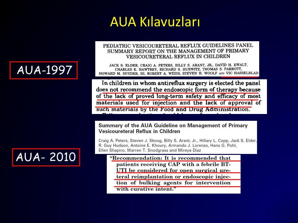AUA-1997 AUA- 2010 AUA Kılavuzları