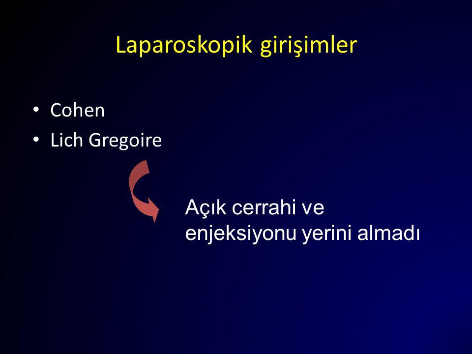 Laparoskopik girişimler Cohen Lich Gregoire Açık cerrahi ve enjeksiyonu yerini almadı