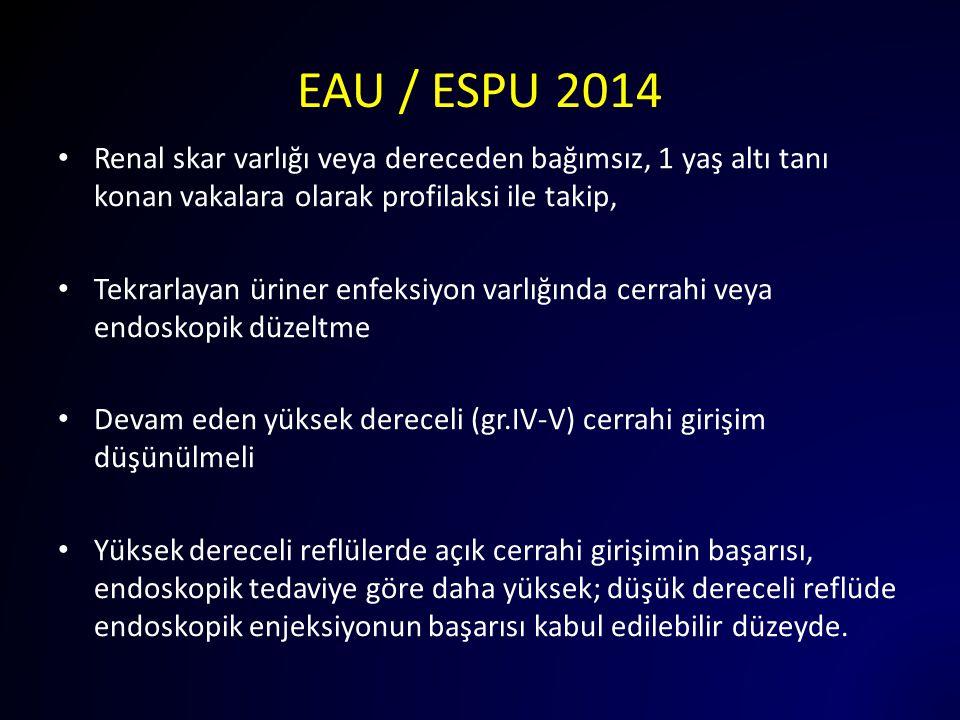 EAU / ESPU 2014 Renal skar varlığı veya dereceden bağımsız, 1 yaş altı tanı konan vakalara olarak profilaksi ile takip, Tekrarlayan üriner enfeksiyon