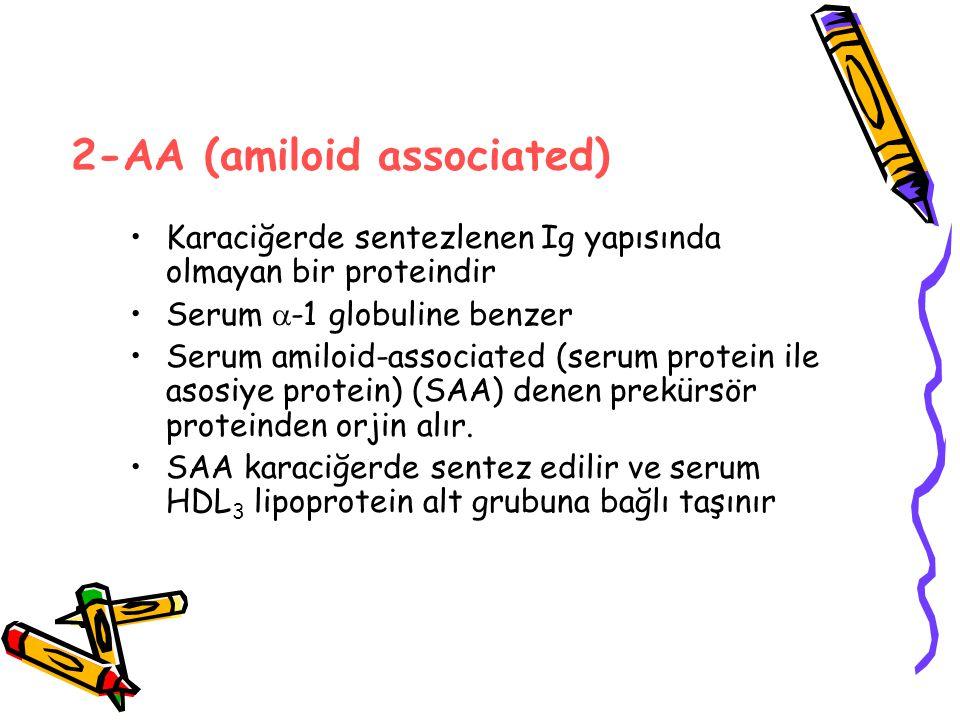 2-AA (amiloid associated) Karaciğerde sentezlenen Ig yapısında olmayan bir proteindir Serum  -1 globuline benzer Serum amiloid-associated (serum protein ile asosiye protein) (SAA) denen prekürsör proteinden orjin alır.