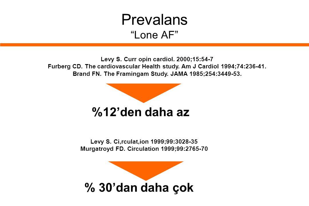 """Prevalans """"Lone AF"""" %12'den daha az Levy S. Curr opin cardiol. 2000;15:54-7 Furberg CD. The cardiovascular Health study. Am J Cardiol 1994;74:236-41."""