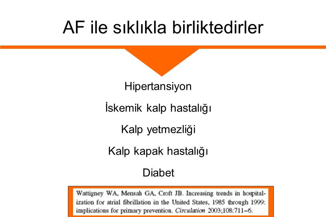 AF ile sıklıkla birliktedirler Hipertansiyon İskemik kalp hastalığı Kalp yetmezliği Kalp kapak hastalığı Diabet