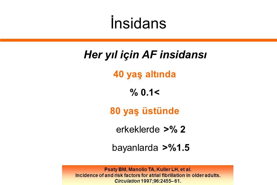 İnsidans Her yıl için AF insidansı 40 yaş altında % 0.1< 80 yaş üstünde erkeklerde >% 2 bayanlarda >%1.5 Psaty BM, Manolio TA, Kuller LH, et al. Incid