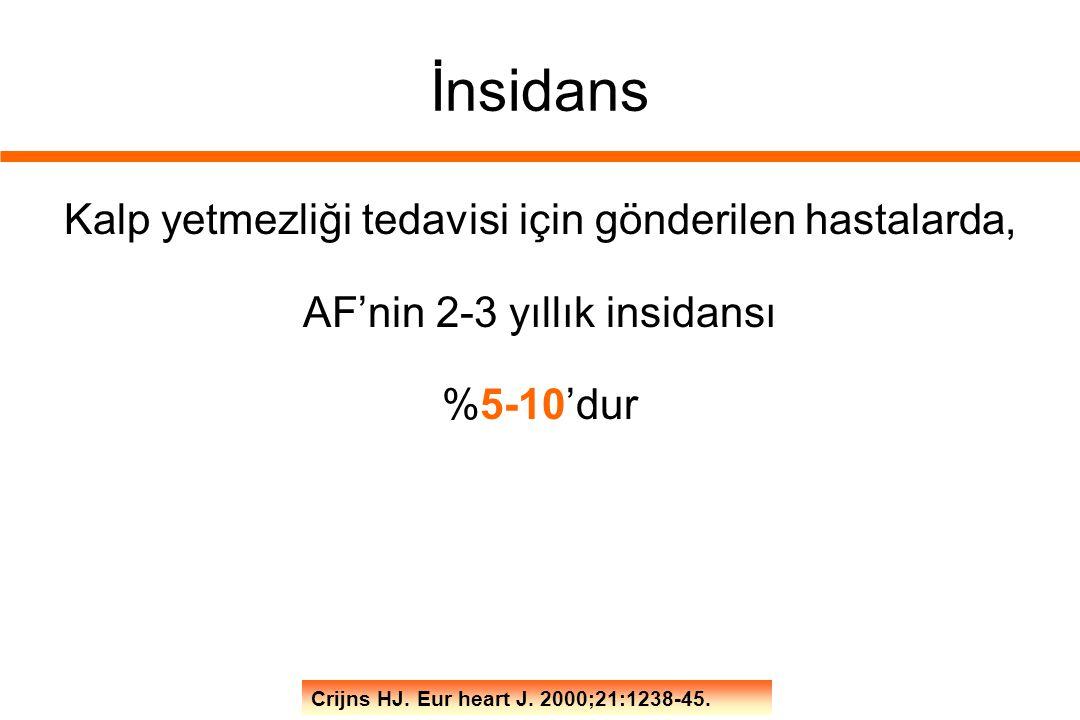 İnsidans Kalp yetmezliği tedavisi için gönderilen hastalarda, AF'nin 2-3 yıllık insidansı %5-10'dur Crijns HJ. Eur heart J. 2000;21:1238-45.