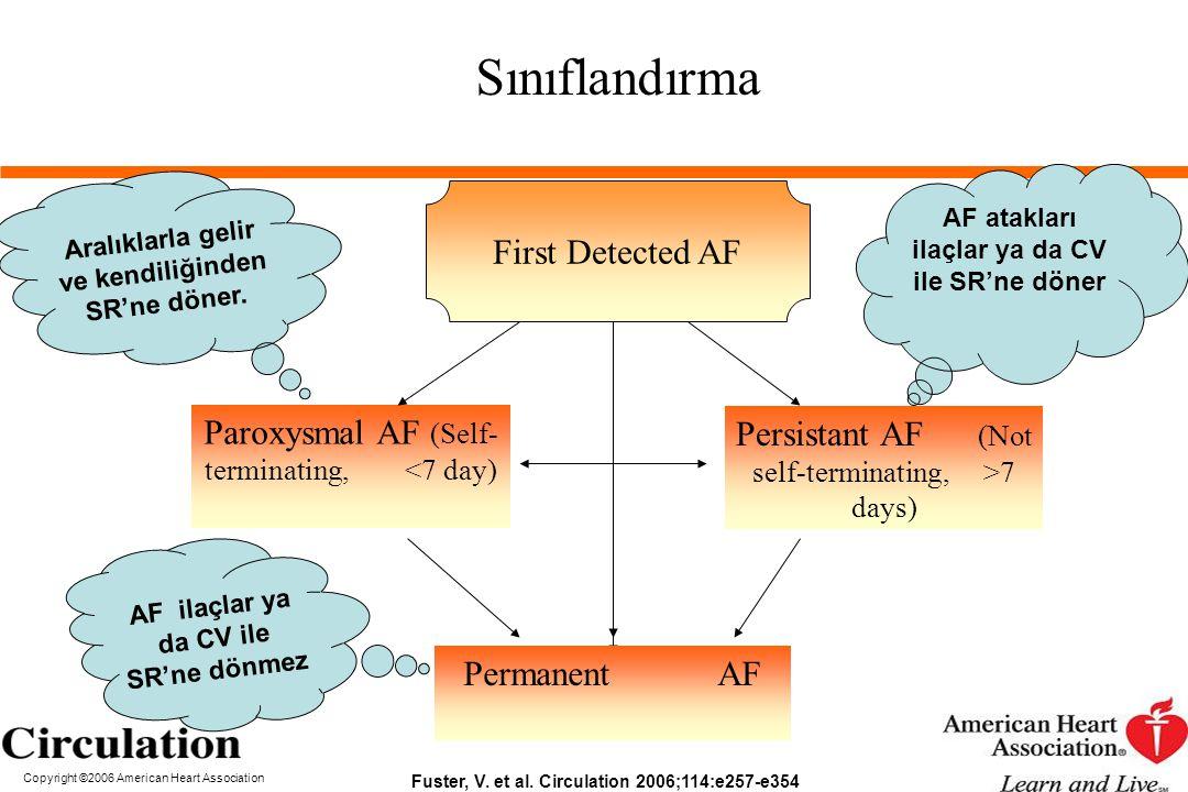 18 Sınıflandırma ACC/AHA/ESC 2006 Copyright ©2006 American Heart Association Fuster, V. et al. Circulation 2006;114:e257-e354 First Detected AF Paroxy