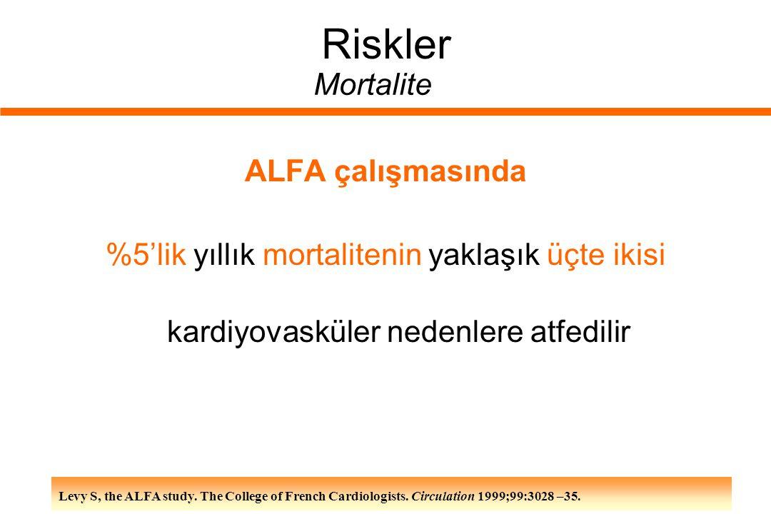 Riskler ALFA çalışmasında %5'lik yıllık mortalitenin yaklaşık üçte ikisi kardiyovasküler nedenlere atfedilir Levy S, the ALFA study. The College of Fr