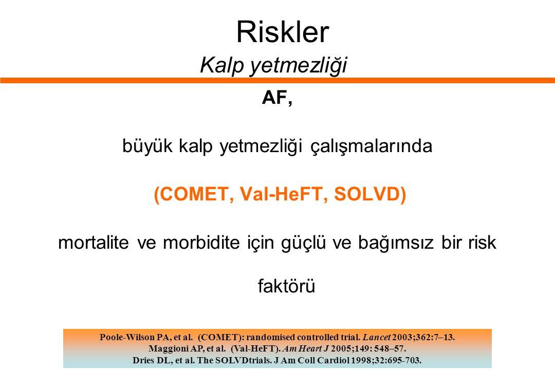 Riskler AF, büyük kalp yetmezliği çalışmalarında (COMET, Val-HeFT, SOLVD) mortalite ve morbidite için güçlü ve bağımsız bir risk faktörü Poole-Wilson