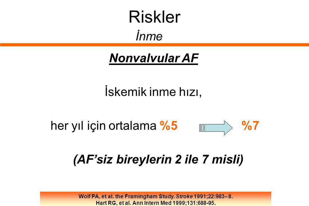 Riskler Wolf PA, et al. the Framingham Study. Stroke 1991;22:983– 8. Hart RG, et al. Ann Intern Med 1999;131:688-95. Nonvalvular AF İskemik inme hızı,