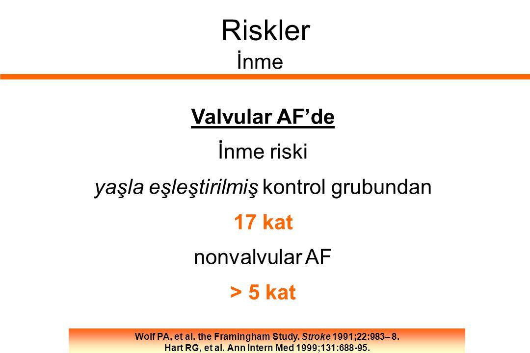 Riskler Wolf PA, et al. the Framingham Study. Stroke 1991;22:983– 8. Hart RG, et al. Ann Intern Med 1999;131:688-95. Valvular AF'de İnme riski yaşla e