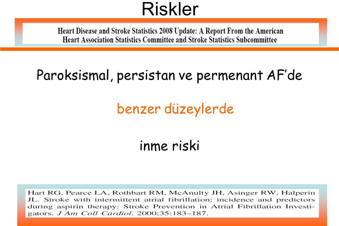 Paroksismal, persistan ve permenant AF'de benzer düzeylerde inme riski Riskler