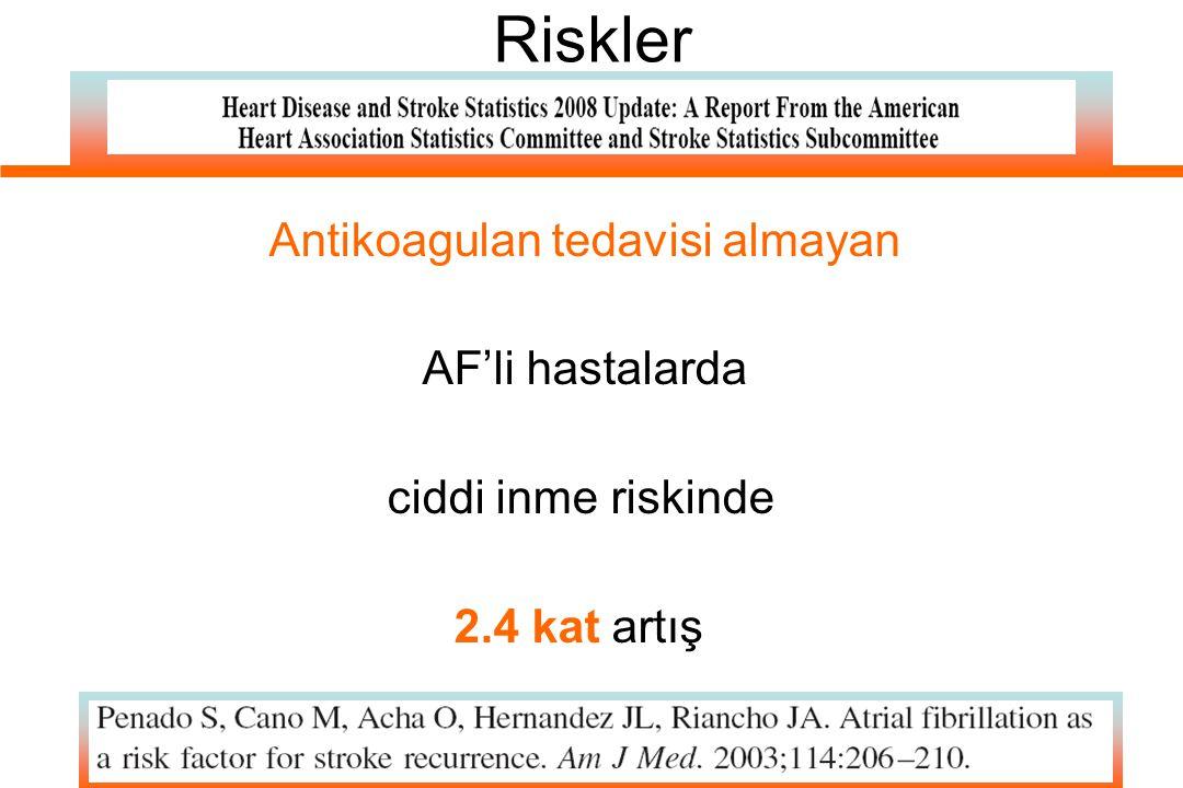 Antikoagulan tedavisi almayan AF'li hastalarda ciddi inme riskinde 2.4 kat artış
