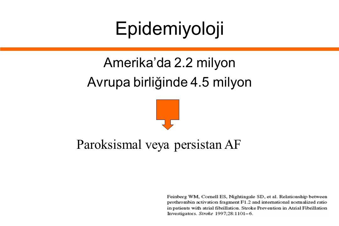 Epidemiyoloji Yaşlı nüfusunun artışı, Kronik kalp yetmezliği prevalansında artış, ambulatuar cihazların kullanımında artış, ve diğer faktörler...