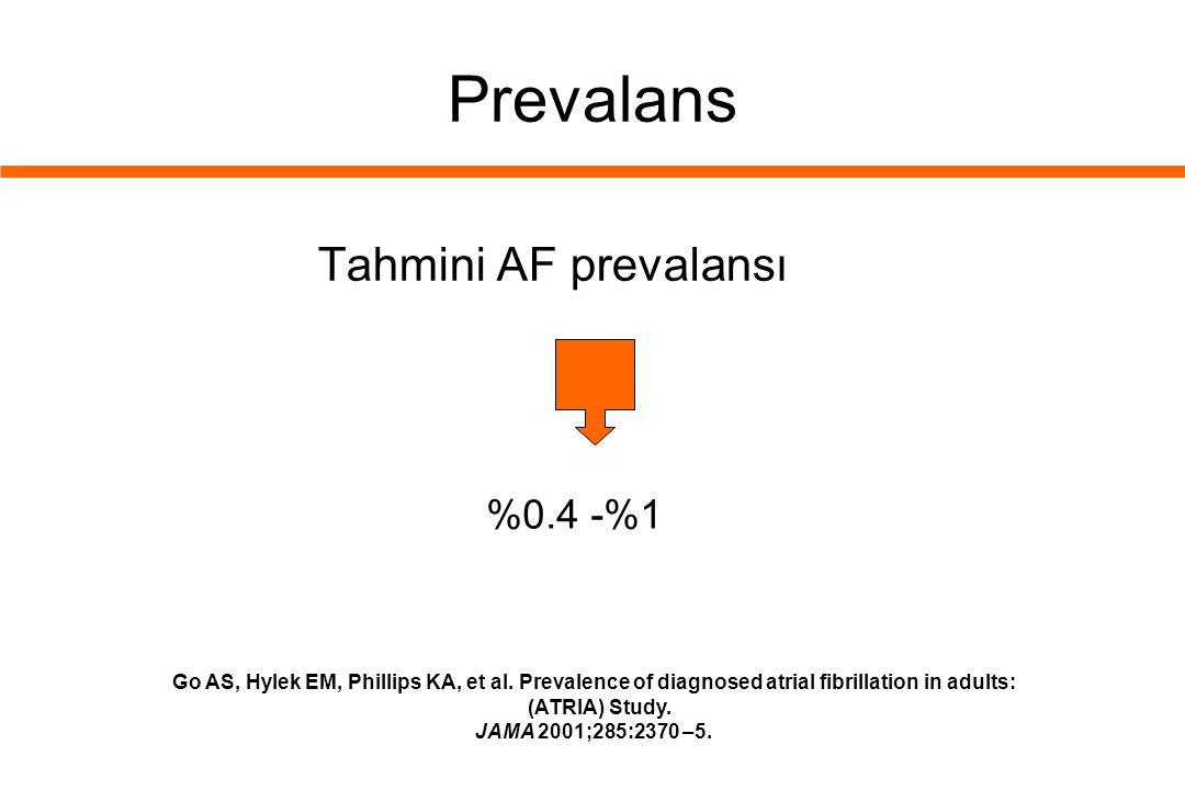 Prevalans Tahmini AF prevalansı %0.4 -%1 Go AS, Hylek EM, Phillips KA, et al. Prevalence of diagnosed atrial fibrillation in adults: (ATRIA) Study. JA