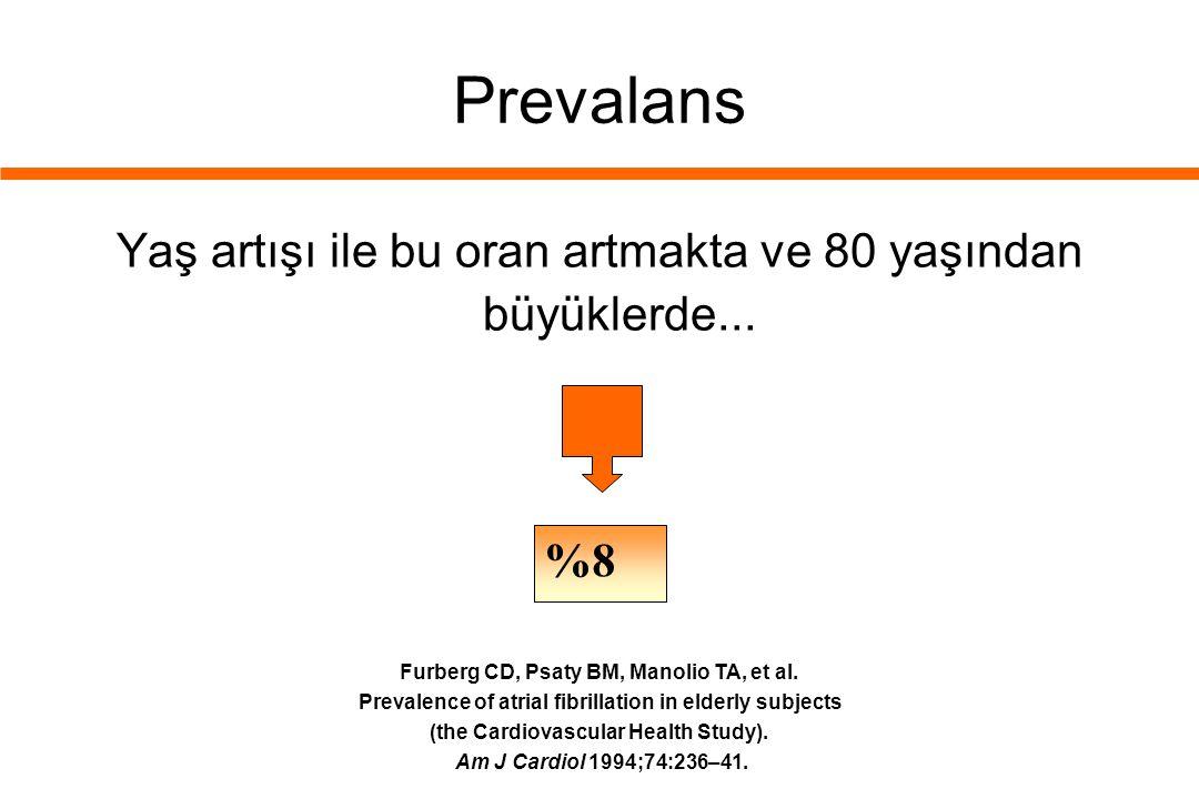 Prevalans Yaş artışı ile bu oran artmakta ve 80 yaşından büyüklerde... Furberg CD, Psaty BM, Manolio TA, et al. Prevalence of atrial fibrillation in e